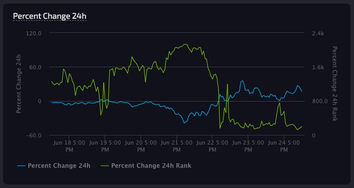 値上がりする仮想通貨・アルトコイン・草コインを探す方法