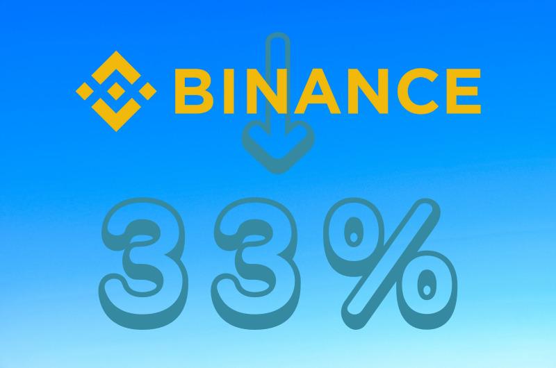バイナンス出金制限【33%ダウン】|身分証明しないと不利になる!