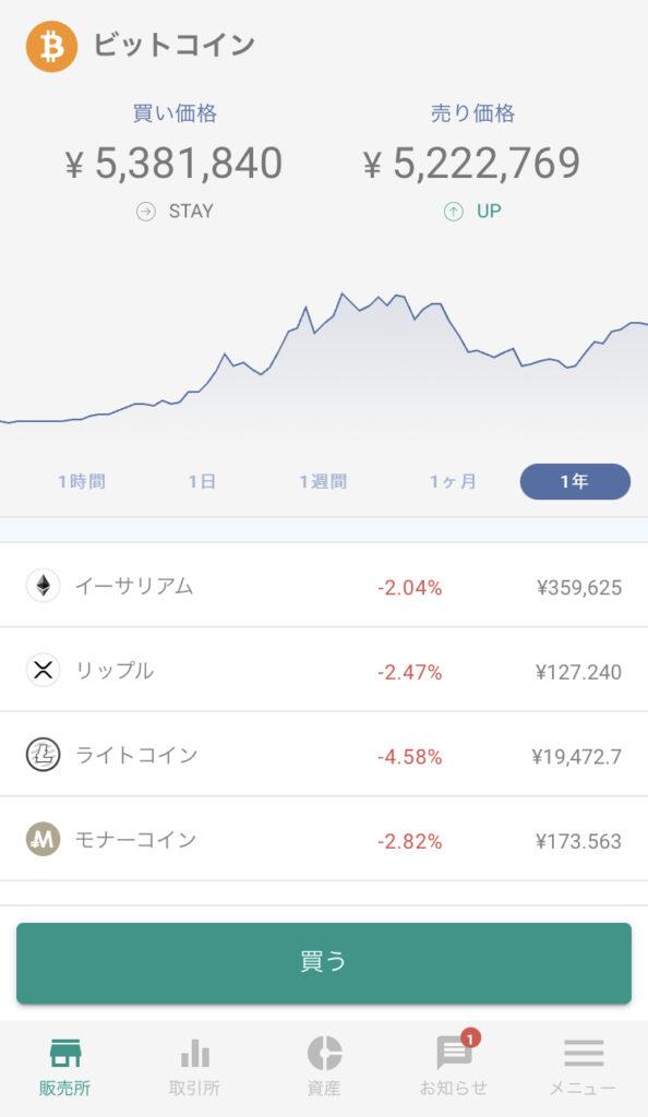 ビットコイン / 仮想通貨【取引所】|おすすめ厳選しました